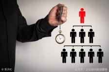 企业定编的7种方法