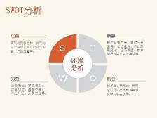 掌握SWOT分析法,快速找到你的市场竞争优势,脱颖而出