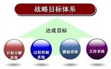 企业战略管理的三个层次