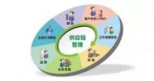 供应链管理的八大关键指标