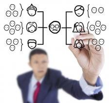 公司内部沟通制度:目的、方式、职责